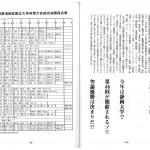 1997_ページ_3