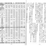 2003_ページ_3